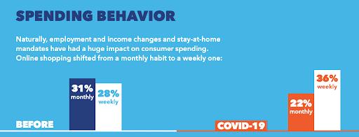 retail consumer behavior