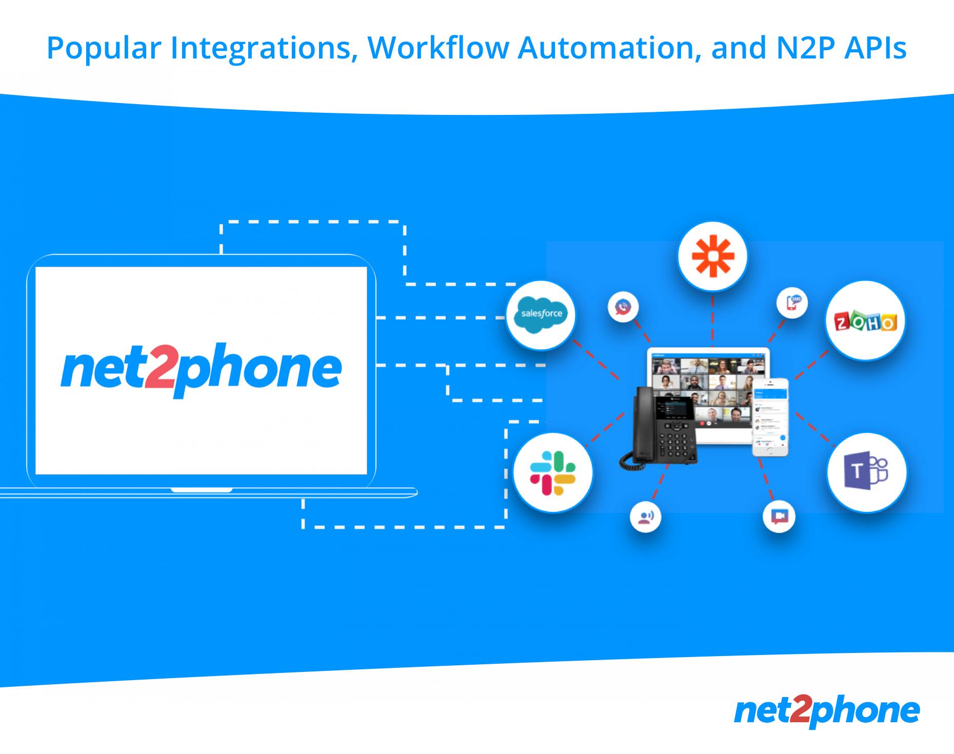 n2p business communications integrations
