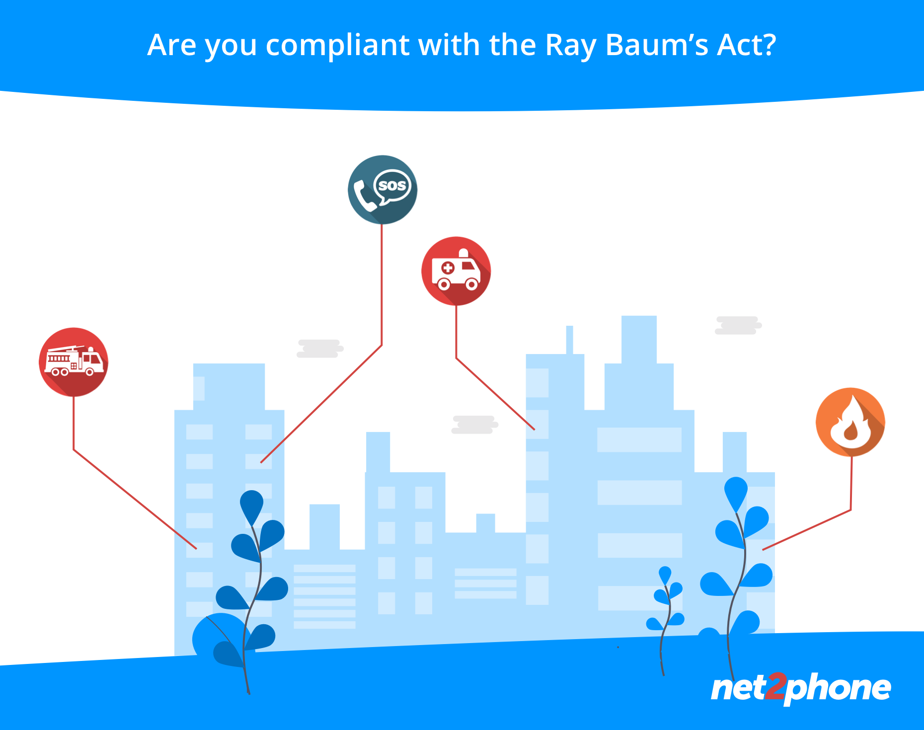 net2phone compliance